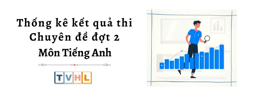 Thống kê kết quả thi Chuyên đề Đợt 2 - Môn Tiếng Anh